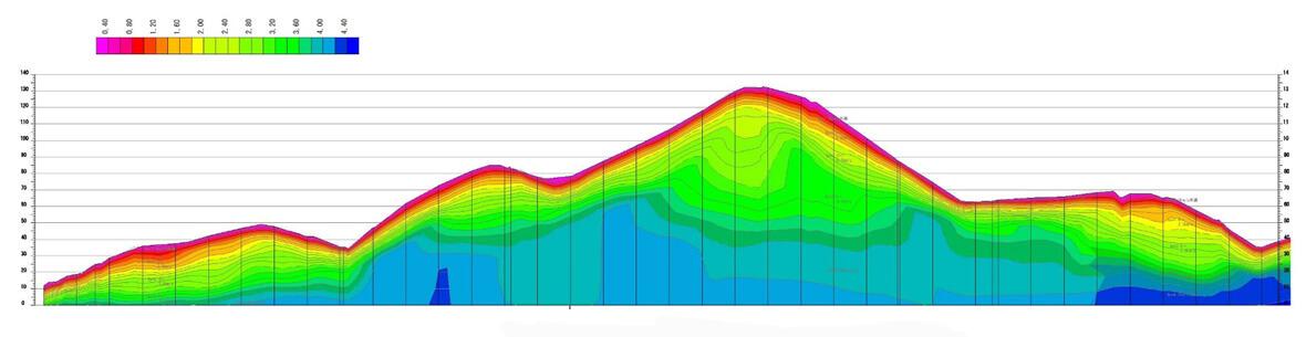 地山弾性波探査トモグラフィ解析結果