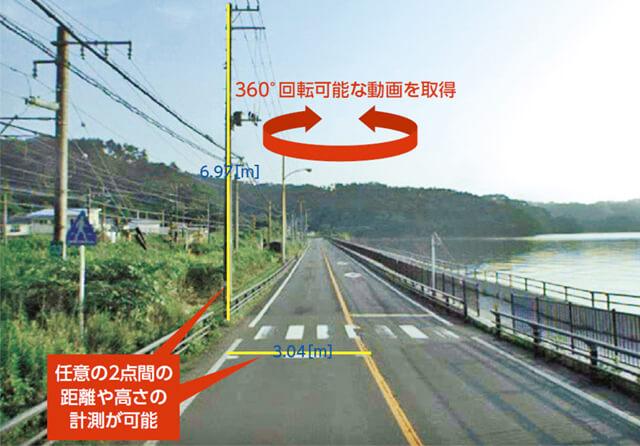 高精度GPS移動計測装置