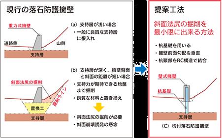 提案工法イメージ