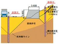 従来技術概略図