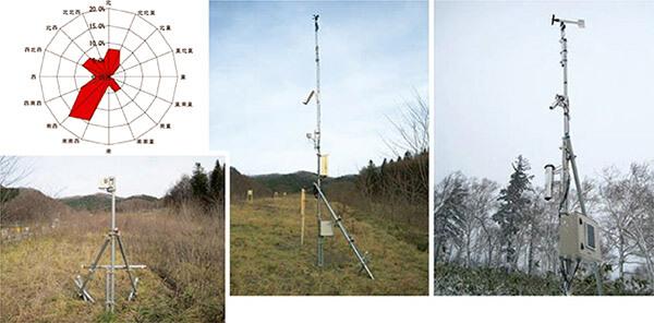 定点気象観測事例