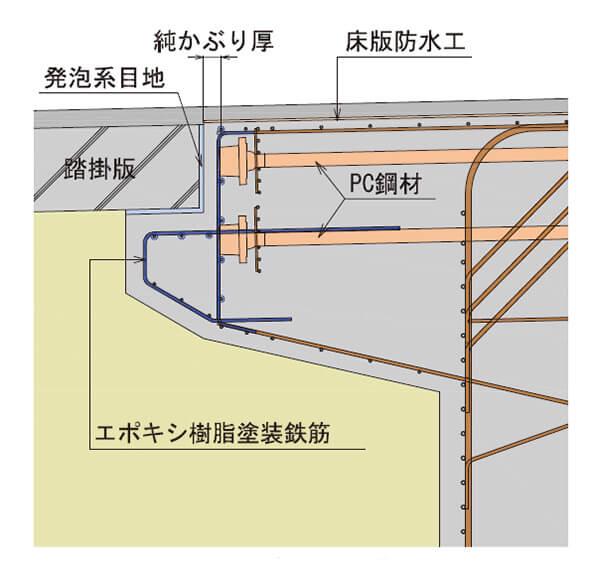 隅角部詳細図
